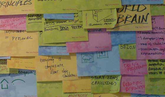Keyword Brainstorming for SEO