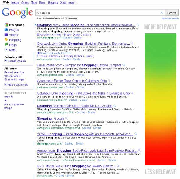 Understanding Search Results Relevancy