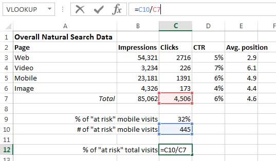At Risk Visits Excel Example #1