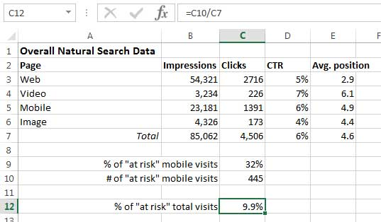 At Risk Visits Excel Example #2