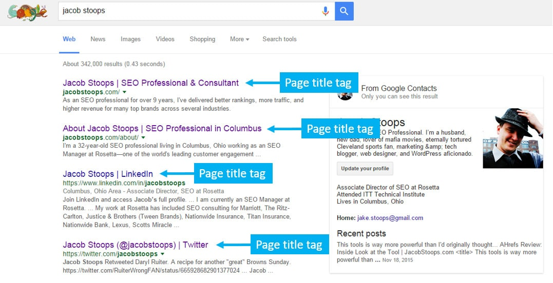 Examples of page title tags being pulled into Google SERPs.