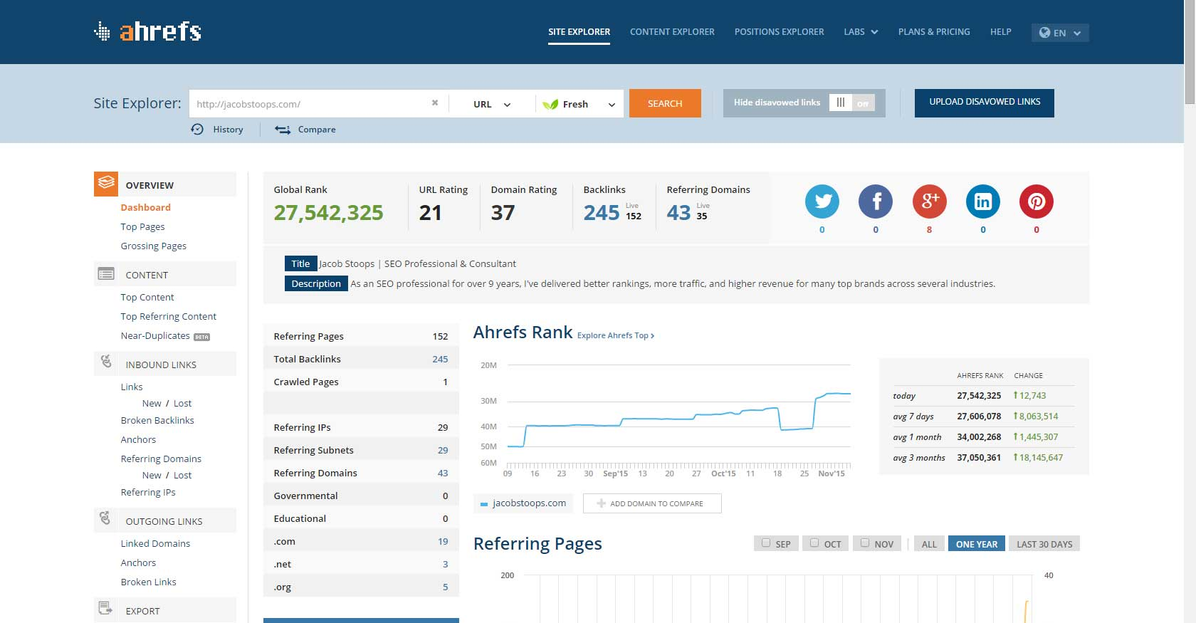 AHrefs review: Site Explorer #1