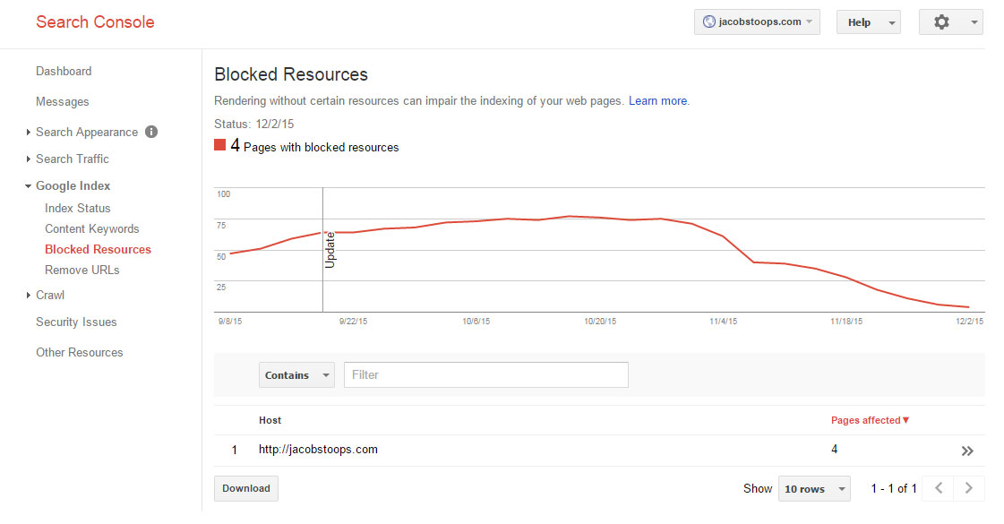 Google Search Console Blocked Resources report